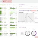Twitter vs Plurk – Traffic Analysis